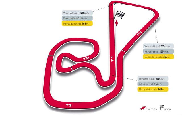 Gran Premio de Alemania, circuito de Sachsenring
