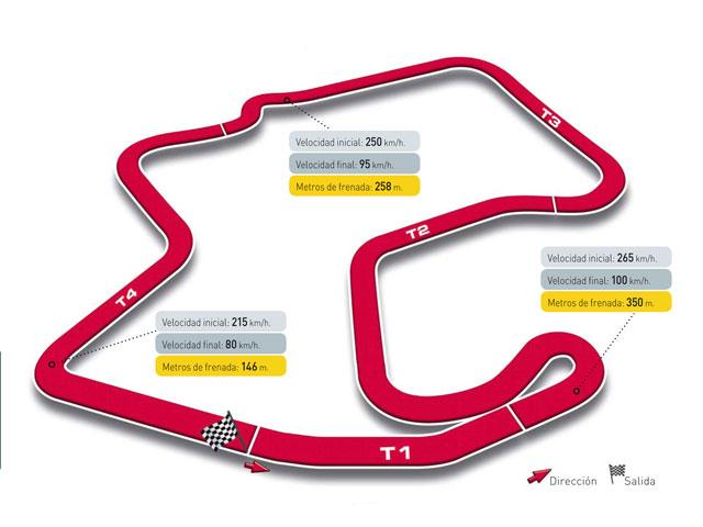 Gran Premio de Estados Unidos, circuito de Laguna Seca