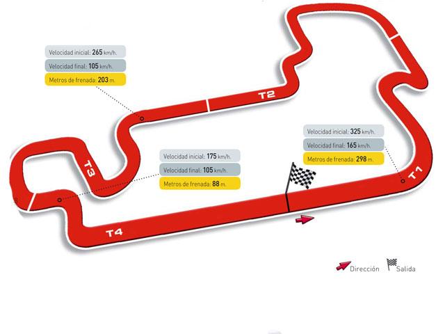 Gran Premio de Indianápolis, circuito de Indianápolis