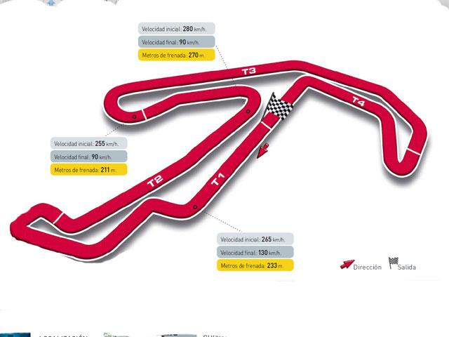 Gran Premio de San Marino, circuito de Santa Mónica-Misano