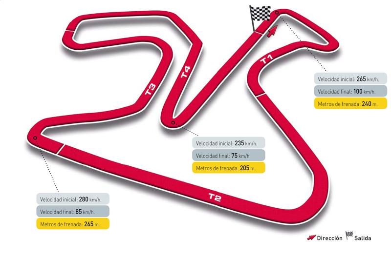 Gran Premio de España, Circuito de Jerez