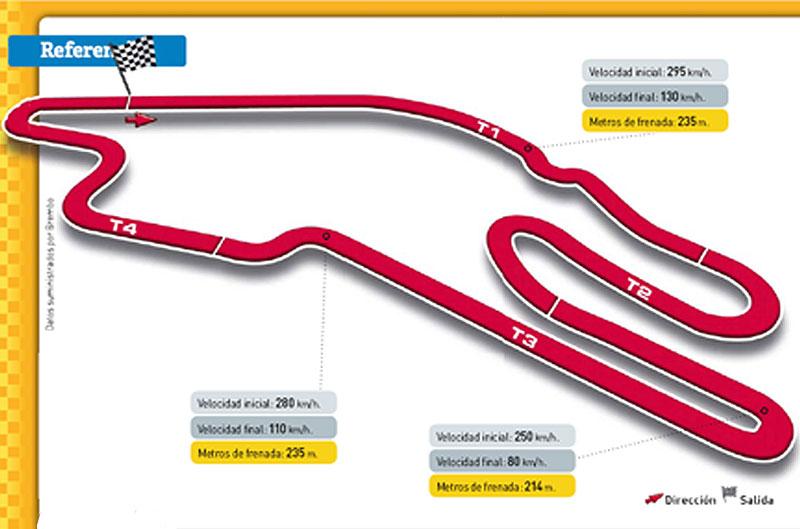 Gran Premio de Francia. Circuito de Le Mans