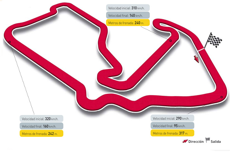 Gran Premio de Gran Bretaña. Circuito de Silverstone
