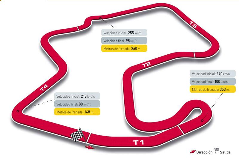 Gran Premio de Estados Unidos. Circuito de Laguna Seca