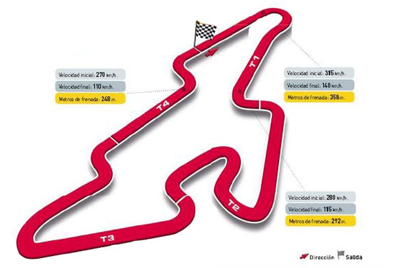 Gran Premio de la República Checa. Circuito de Brno