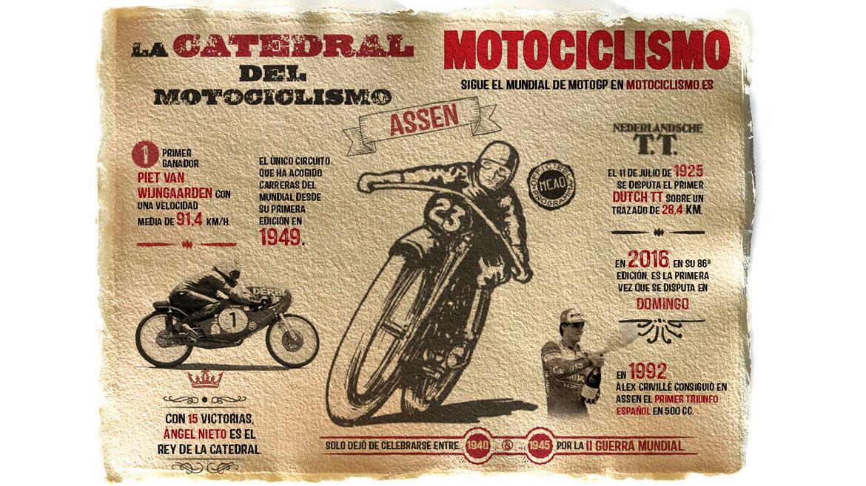 Assen renueva su acuerdo con MotoGP hasta 2026