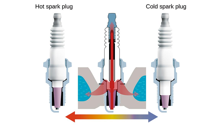 Grado térmico de las bujías: ¿bujías frías o bujías calientes?