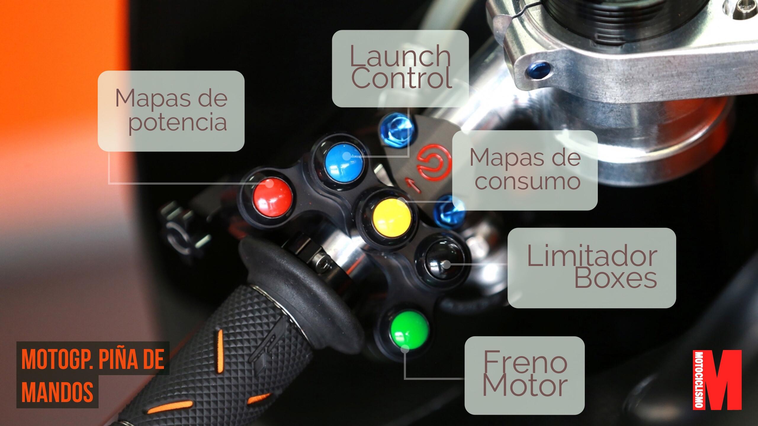 Así es la piña de mandos de una MotoGP