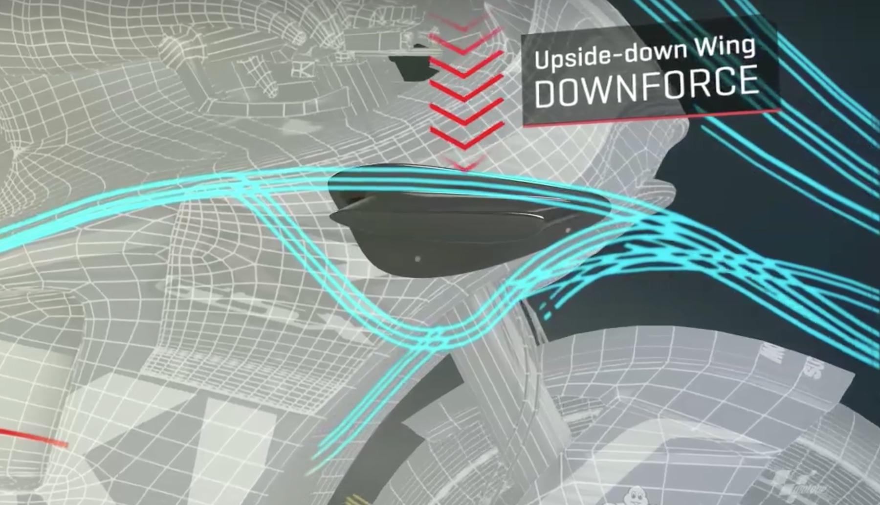 Cómo funcionan los alerones internos de MotoGP