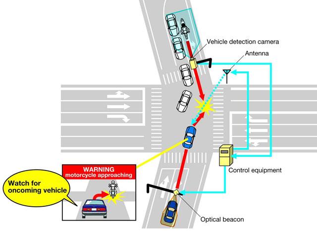 Honda realiza pruebas de Sistemas de Apoyo de Seguridad Vial