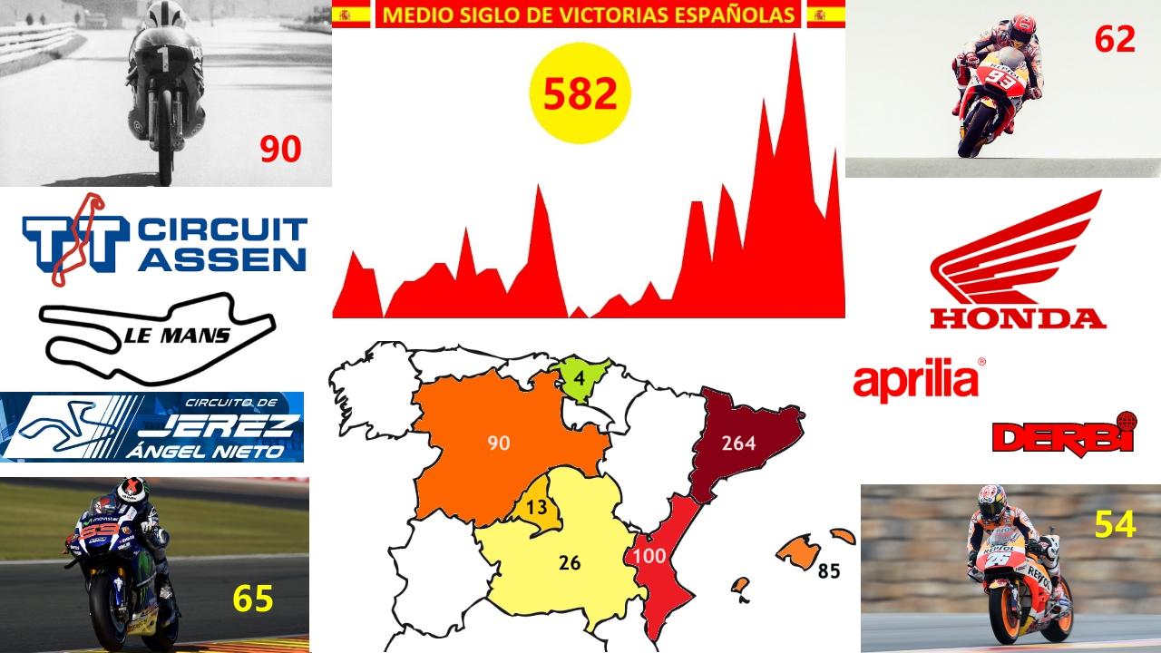 Medio siglo de victorias españolas en el Mundial de motociclismo