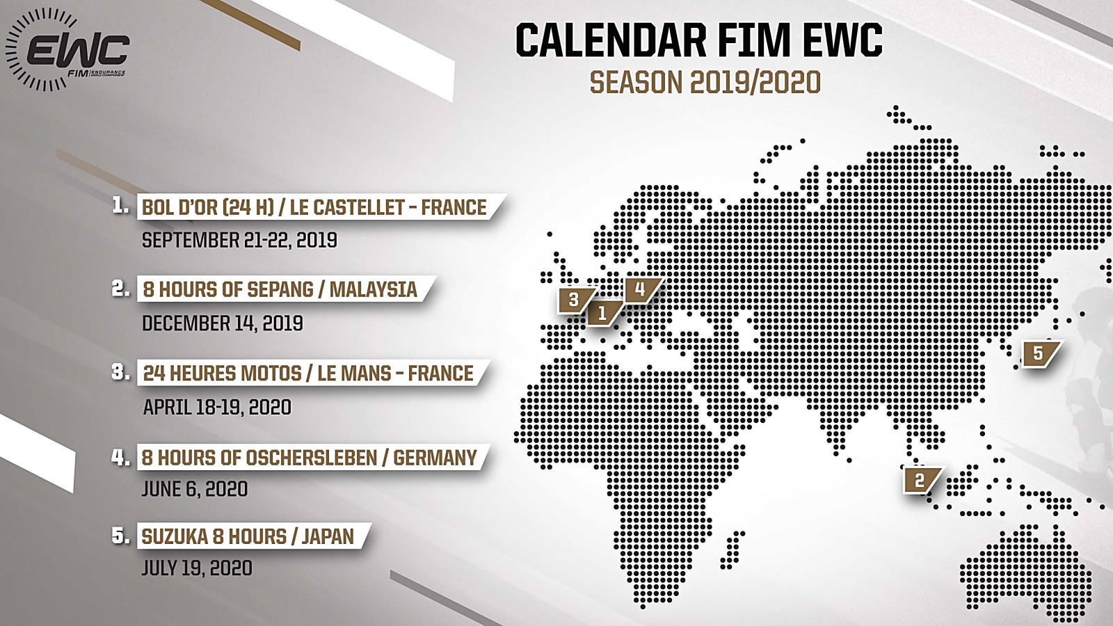 Calendario Mundial de Resistencia 2019-2020