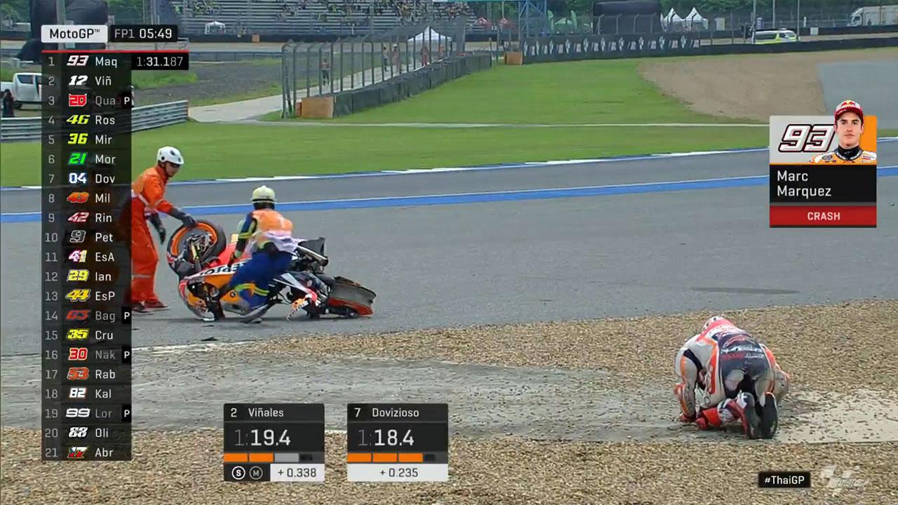La reacción de Márquez que sorprendió al equipo médico de MotoGP