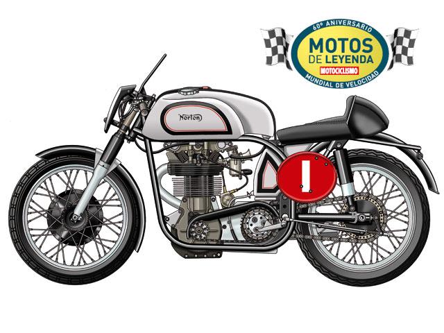 """""""Motos de Leyenda"""" en MOTOCICLISMO"""
