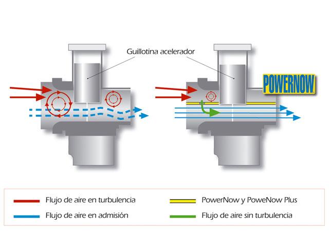 Powernow optimiza los motores de 2T en bajos y medios