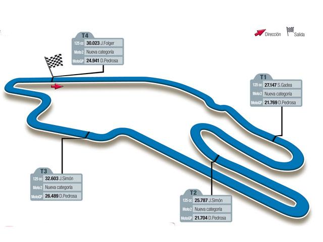 Gran Premio de Francia, circuito de Le Mans