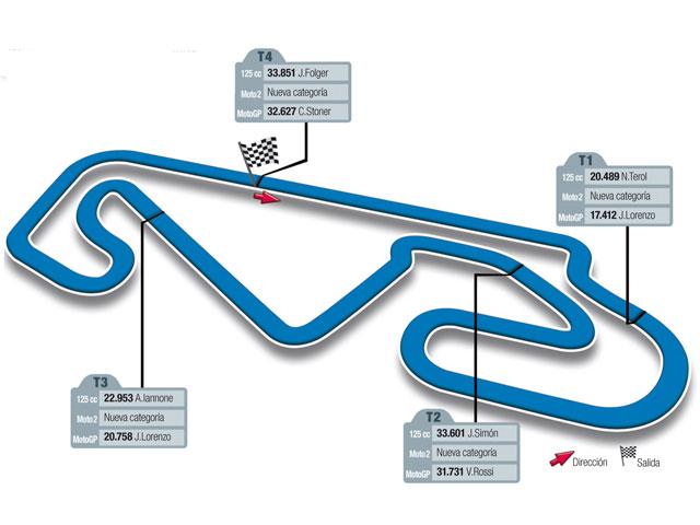 Gran Premio de Cataluña, Montmeló