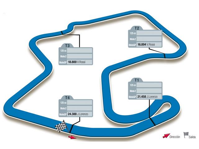 Gran Premio de Estados Unidos, Laguna Seca