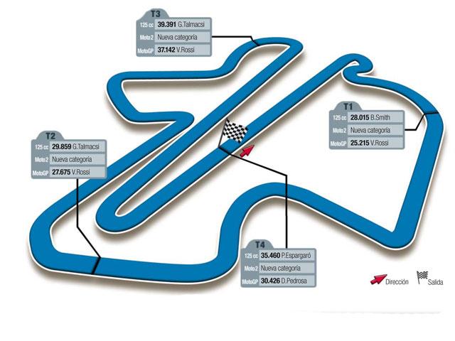Gran Premio de Malasia, circuito de Sepang
