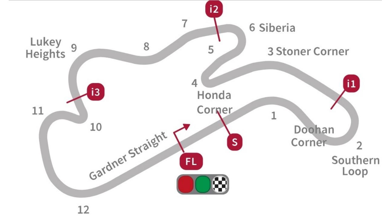 Circuito Mayor : Los cinco circuitos con mayor velocidad punta de motogp motogp