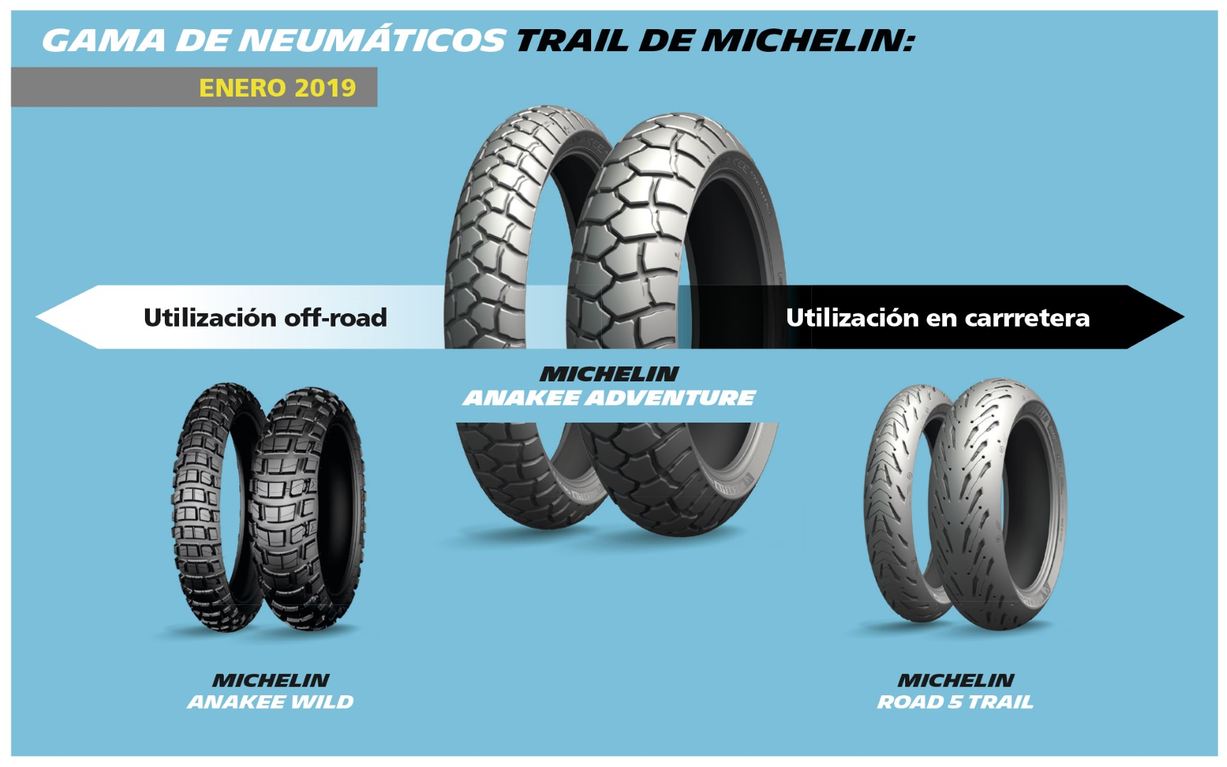 MICHELIN Anakee Adventure. Fotos