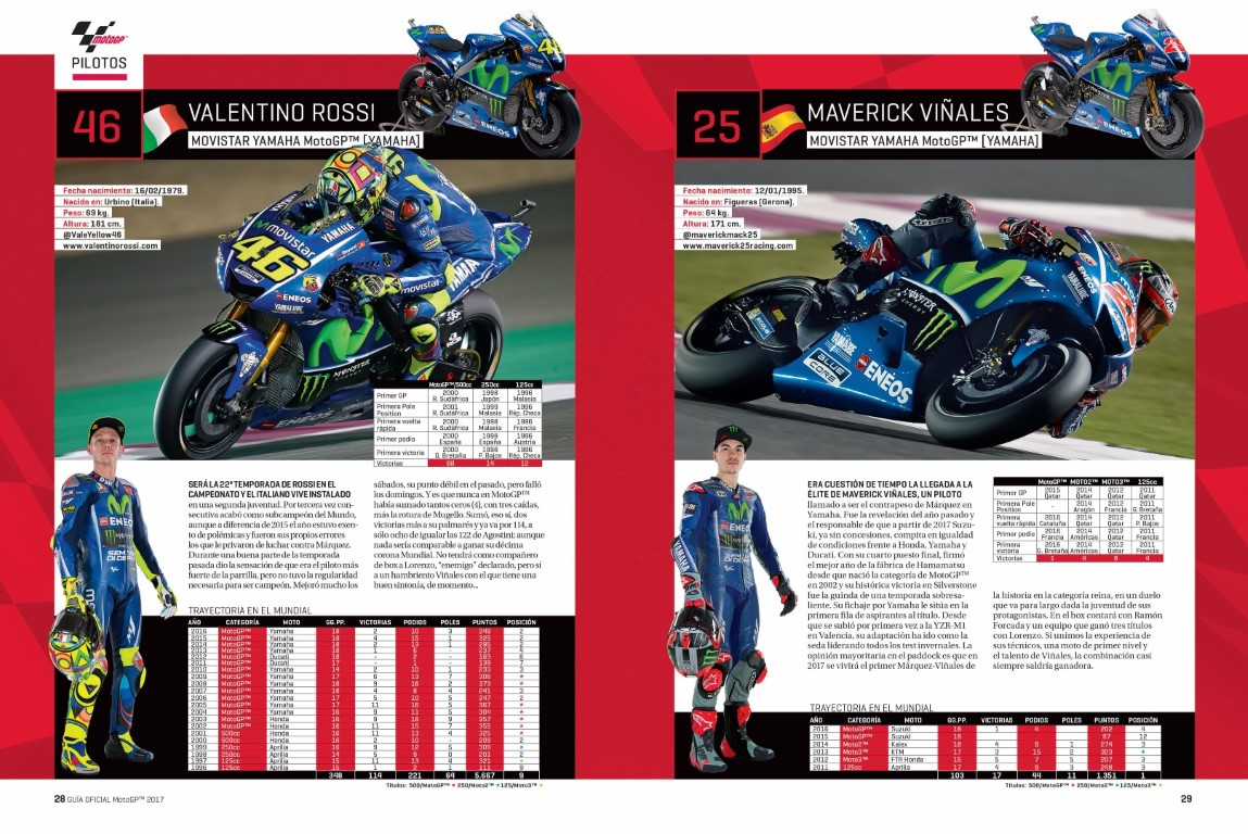 Guía Oficial MotoGP 2017, fotos