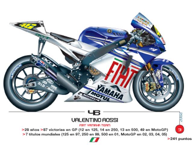 Doble póster con todas las motos de MotoGP