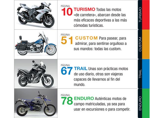 Catálogo Motociclismo 2009