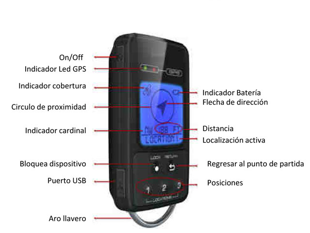 Dispositivo GPS para no perderse