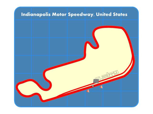 Más MotoGP en USA