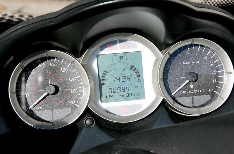 Peugeot Satelis 125